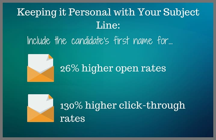 Keeping-it-Personal-with-Your-Subject-Line-