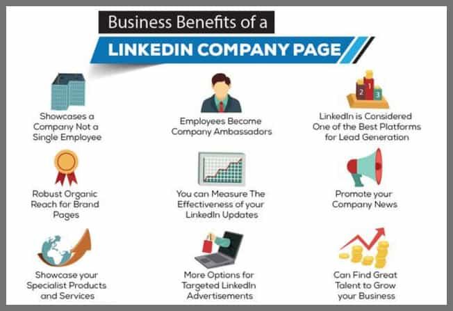 7 ways to improve even the best sales process | LeadGibbon