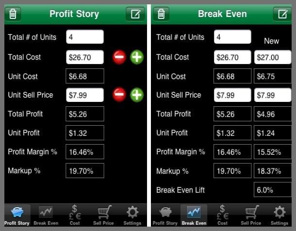 profit story sales calculator